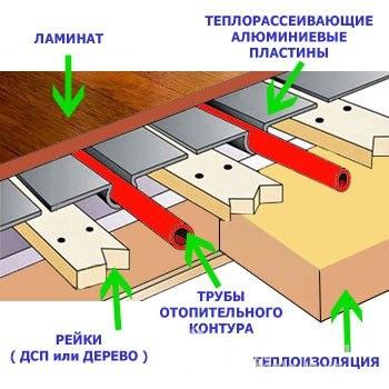 1372840822_derevyannyi-reechnyi-vodyanoi-teplyi-pol